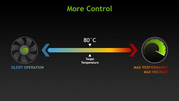 GPU Boost 2.0 läuft leise und maximiert Spannung und Energieverbrauch